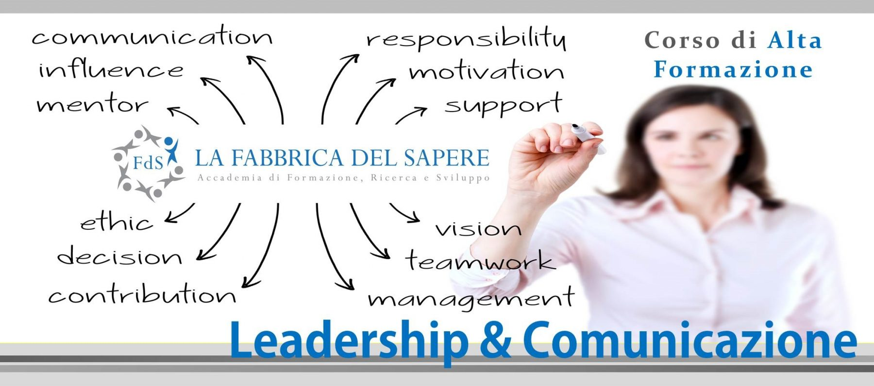 leadershipecomunicazione